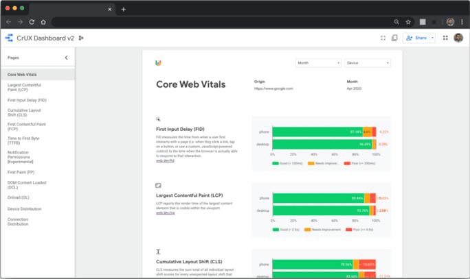 Core Web Vitals 2